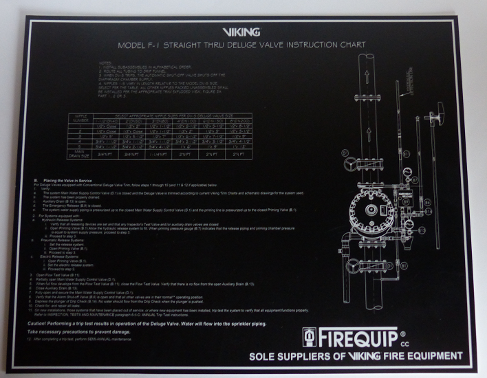 Quick Connect Hose >> Model F-1 Straight Thru Deluge Valve Instruction Chart | Firequip